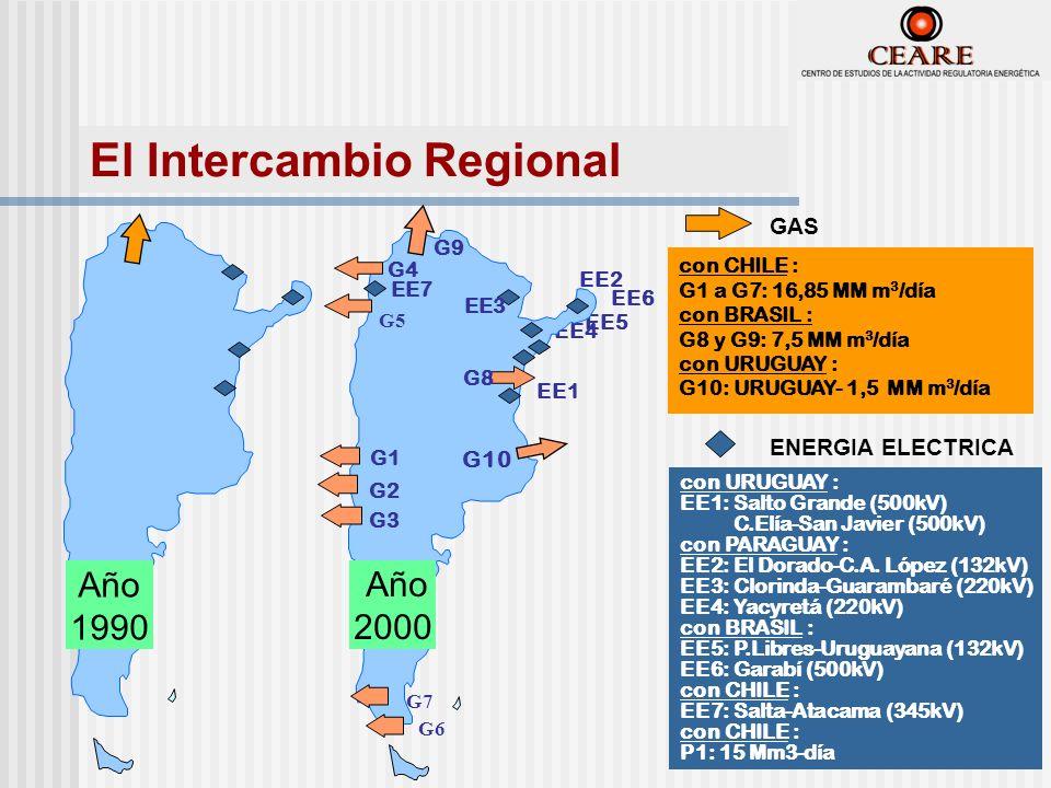 GAS ENERGIA ELECTRICA con URUGUAY : EE1: Salto Grande (500kV) C.Elía-San Javier (500kV) con PARAGUAY : EE2: El Dorado-C.A.