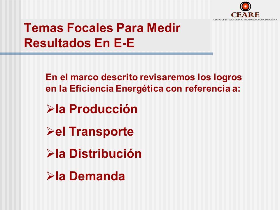 En el marco descrito revisaremos los logros en la Eficiencia Energética con referencia a: la Producción el Transporte la Distribución la Demanda Temas Focales Para Medir Resultados En E-E