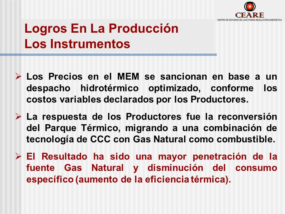 Los Precios en el MEM se sancionan en base a un despacho hidrotérmico optimizado, conforme los costos variables declarados por los Productores.