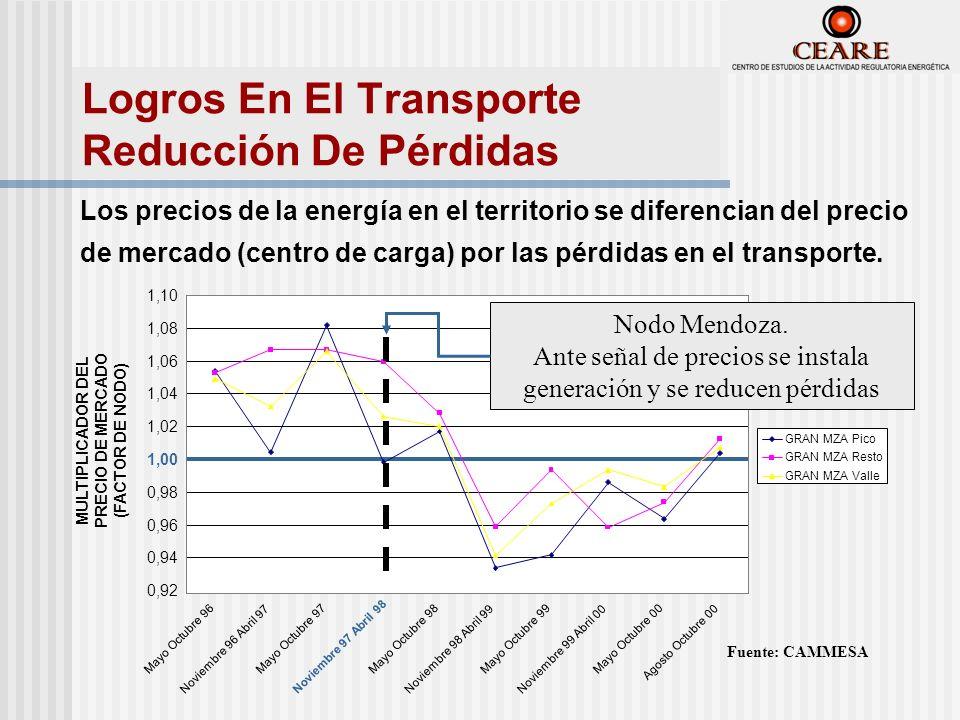 Los precios de la energía en el territorio se diferencian del precio de mercado (centro de carga) por las pérdidas en el transporte.