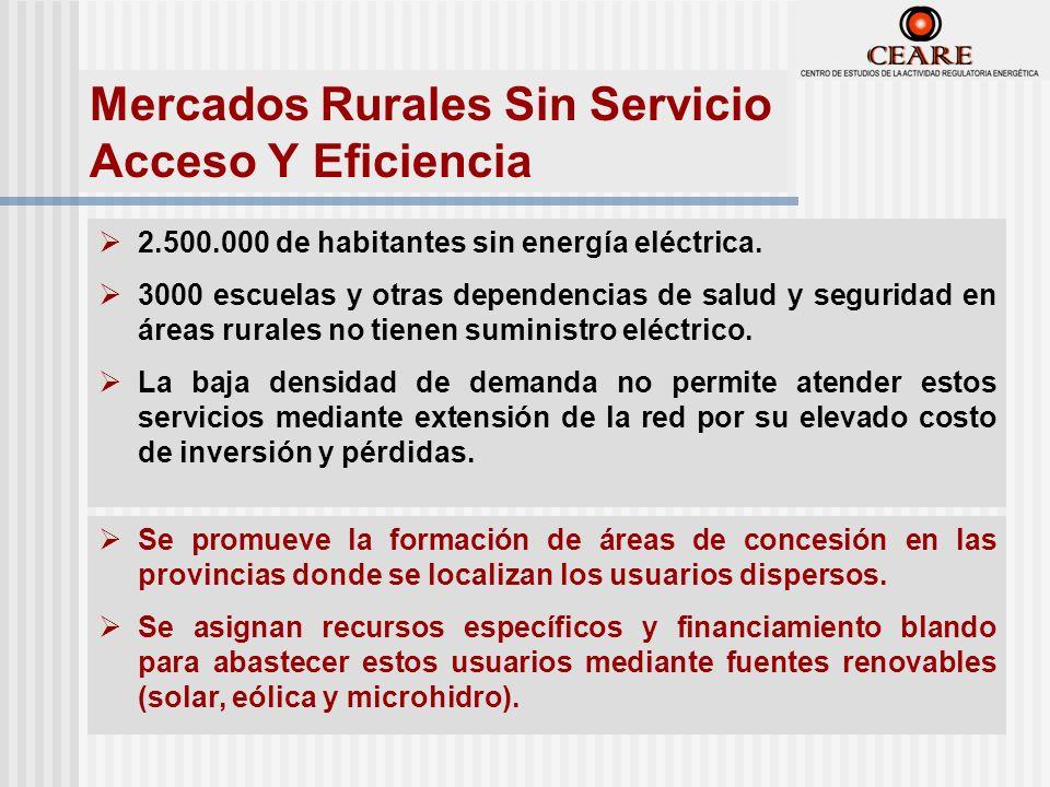 2.500.000 de habitantes sin energía eléctrica.