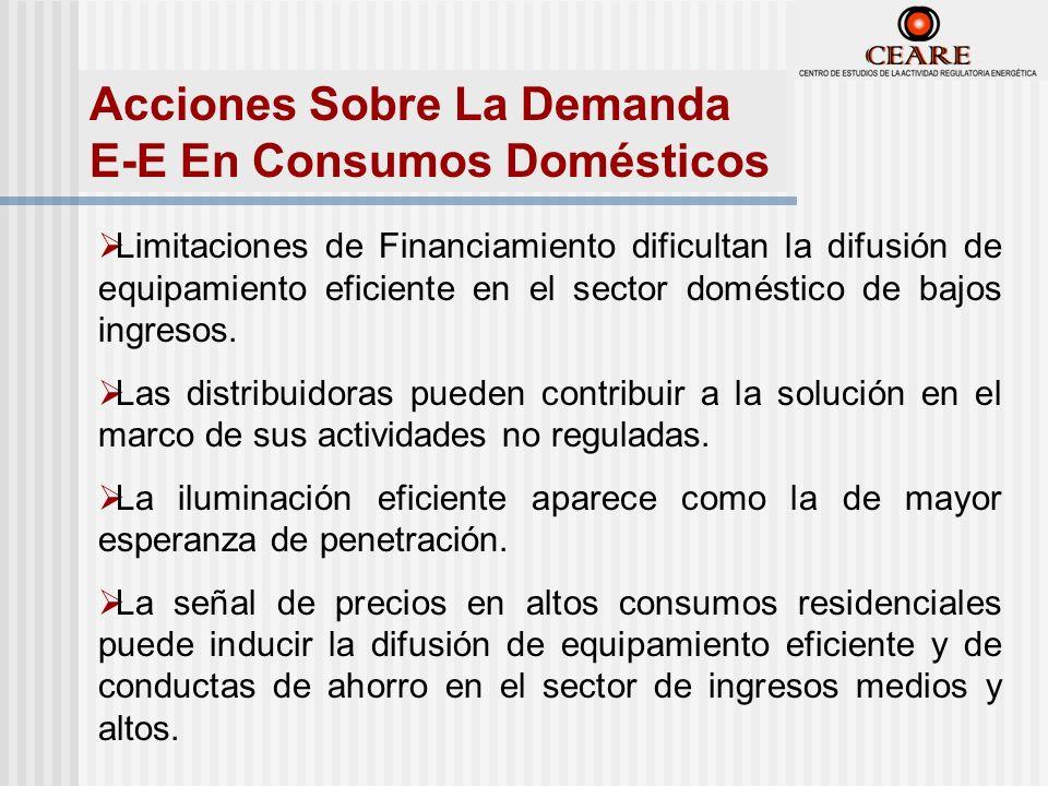 Acciones Sobre La Demanda E-E En Consumos Domésticos Limitaciones de Financiamiento dificultan la difusión de equipamiento eficiente en el sector doméstico de bajos ingresos.