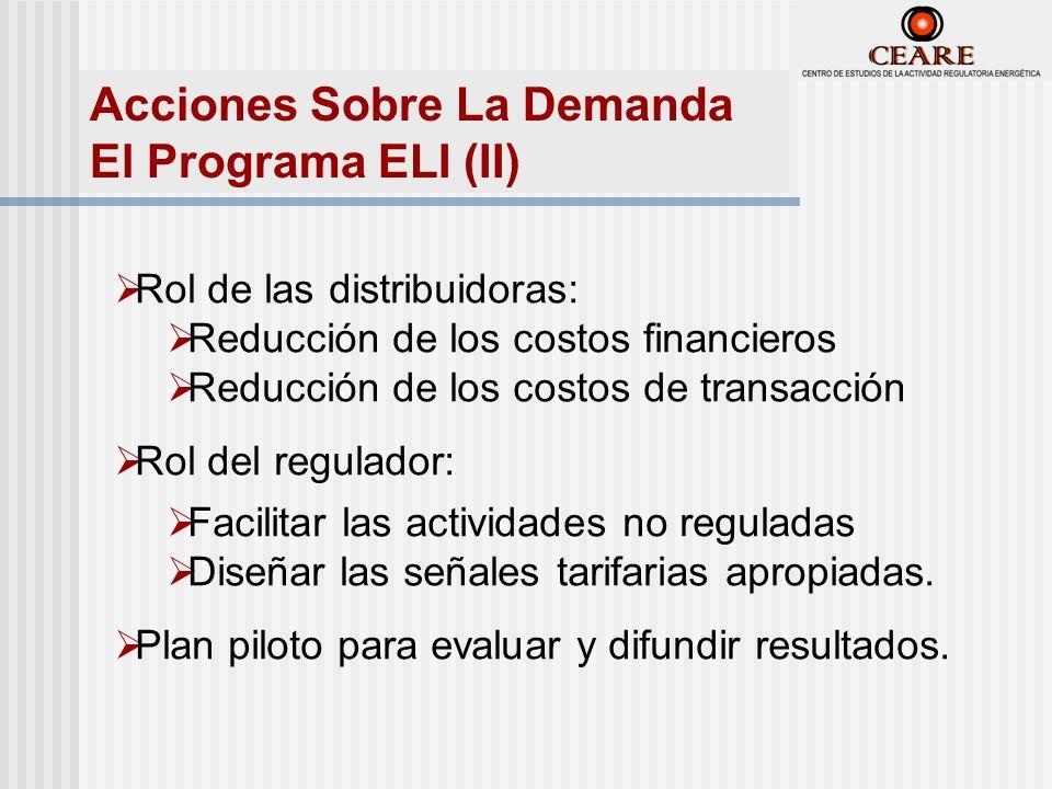 Acciones Sobre La Demanda El Programa ELI (II) Rol de las distribuidoras: Reducción de los costos financieros Reducción de los costos de transacción Rol del regulador: Facilitar las actividades no reguladas Diseñar las señales tarifarias apropiadas.