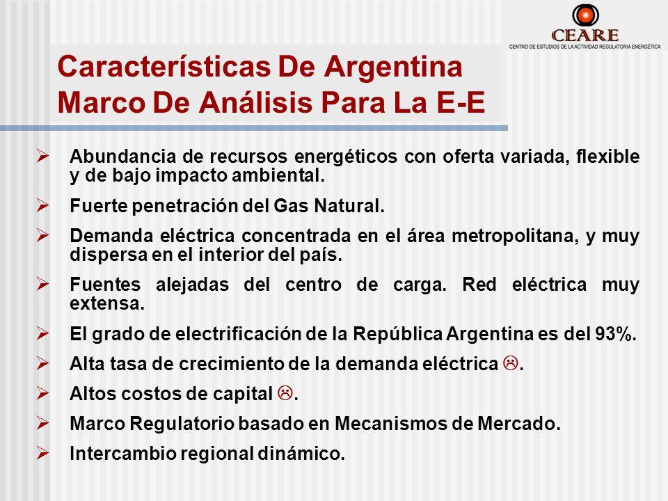 Abundancia de recursos energéticos con oferta variada, flexible y de bajo impacto ambiental.