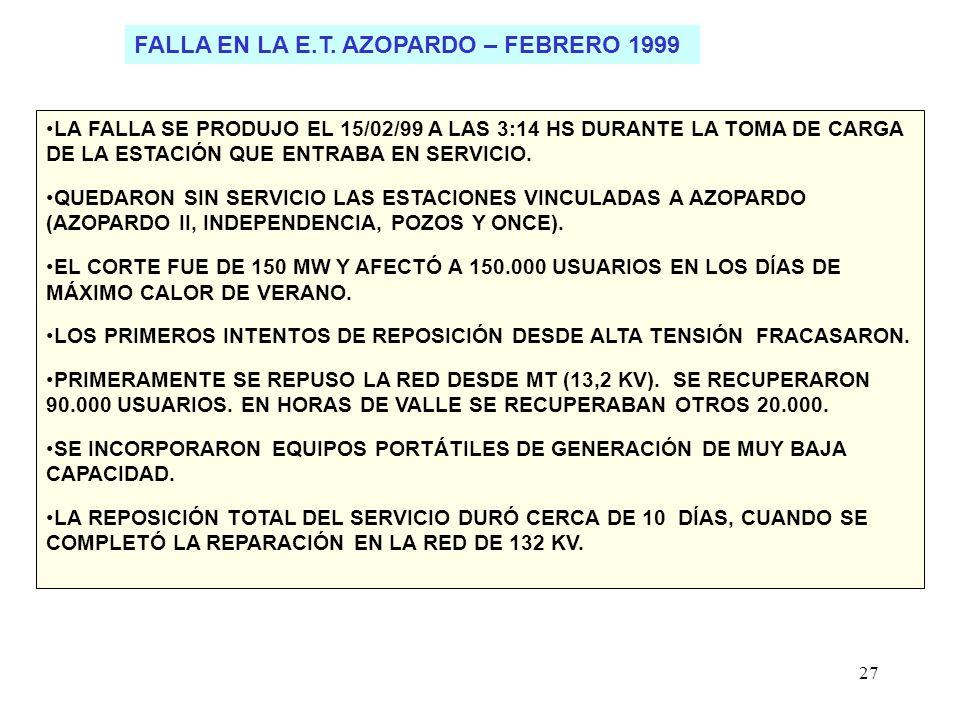 27 LA FALLA SE PRODUJO EL 15/02/99 A LAS 3:14 HS DURANTE LA TOMA DE CARGA DE LA ESTACIÓN QUE ENTRABA EN SERVICIO.