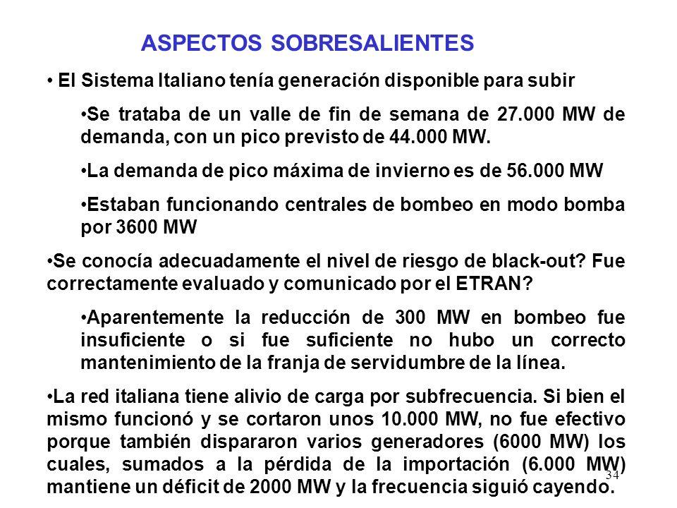 34 ASPECTOS SOBRESALIENTES El Sistema Italiano tenía generación disponible para subir Se trataba de un valle de fin de semana de 27.000 MW de demanda, con un pico previsto de 44.000 MW.