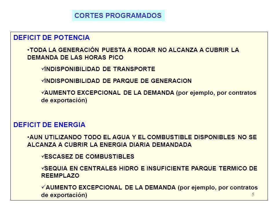 5 CORTES PROGRAMADOS DEFICIT DE POTENCIA TODA LA GENERACIÓN PUESTA A RODAR NO ALCANZA A CUBRIR LA DEMANDA DE LAS HORAS PICO INDISPONIBILIDAD DE TRANSPORTE INDISPONIBILIDAD DE PARQUE DE GENERACION AUMENTO EXCEPCIONAL DE LA DEMANDA (por ejemplo, por contratos de exportación) DEFICIT DE ENERGIA AUN UTILIZANDO TODO EL AGUA Y EL COMBUSTIBLE DISPONIBLES NO SE ALCANZA A CUBRIR LA ENERGIA DIARIA DEMANDADA ESCASEZ DE COMBUSTIBLES SEQUIA EN CENTRALES HIDRO E INSUFICIENTE PARQUE TERMICO DE REEMPLAZO AUMENTO EXCEPCIONAL DE LA DEMANDA (por ejemplo, por contratos de exportación)