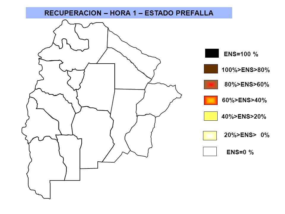 RECUPERACION – HORA 1 – ESTADO PREFALLA ENS=100 % 100%>ENS>80% ENS=0 % 20%>ENS> 0% 40%>ENS>20% 60%>ENS>40% 80%>ENS>60%