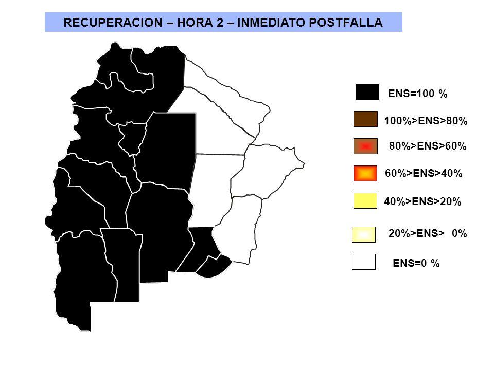 RECUPERACION – HORA 2 – INMEDIATO POSTFALLA ENS=100 % 100%>ENS>80% ENS=0 % 20%>ENS> 0% 40%>ENS>20% 60%>ENS>40% 80%>ENS>60%