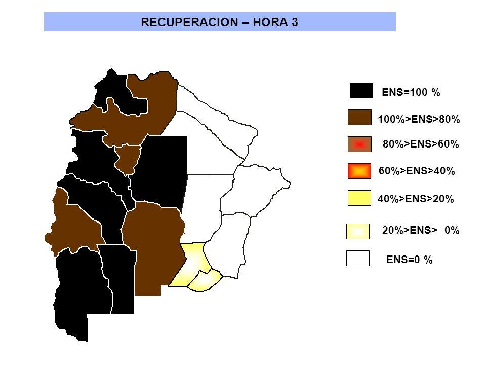 RECUPERACION – HORA 3 ENS=100 % 100%>ENS>80% ENS=0 % 20%>ENS> 0% 40%>ENS>20% 60%>ENS>40% 80%>ENS>60%