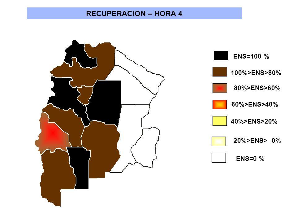 RECUPERACION – HORA 4 ENS=100 % 100%>ENS>80% ENS=0 % 20%>ENS> 0% 40%>ENS>20% 60%>ENS>40% 80%>ENS>60%