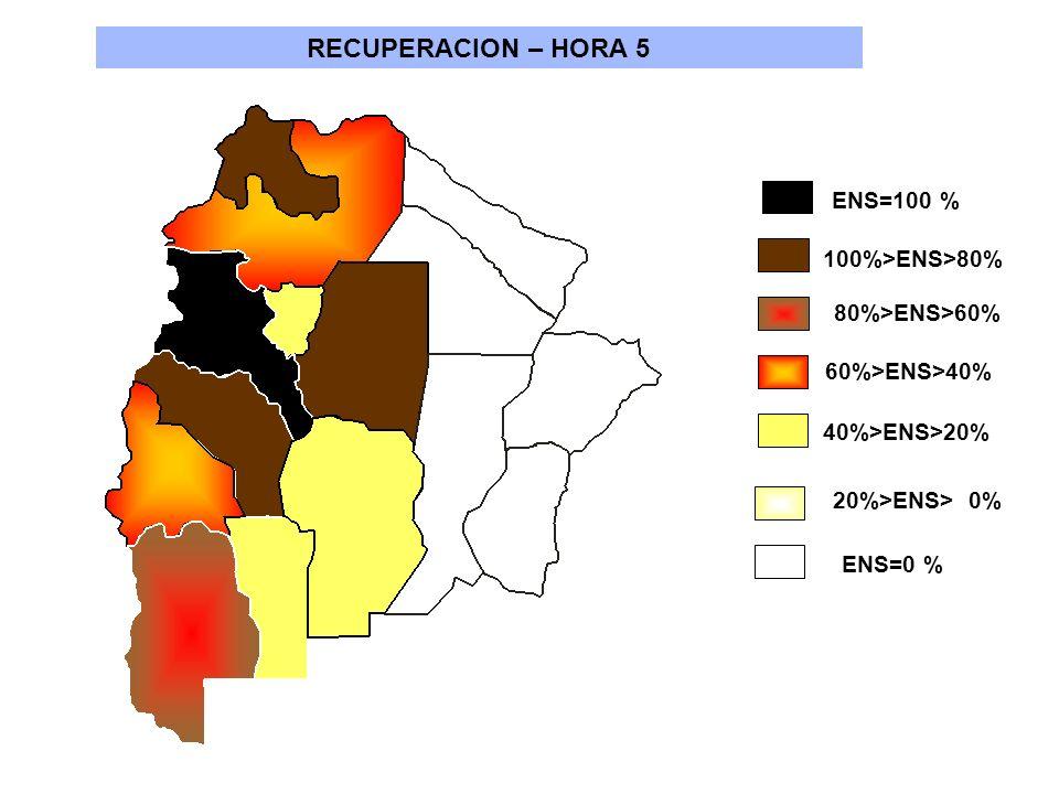 RECUPERACION – HORA 5 ENS=100 % 100%>ENS>80% ENS=0 % 20%>ENS> 0% 40%>ENS>20% 60%>ENS>40% 80%>ENS>60%