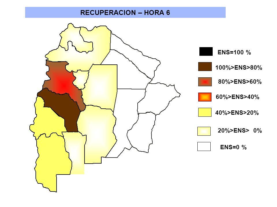 RECUPERACION – HORA 6 ENS=100 % 100%>ENS>80% ENS=0 % 20%>ENS> 0% 40%>ENS>20% 60%>ENS>40% 80%>ENS>60%