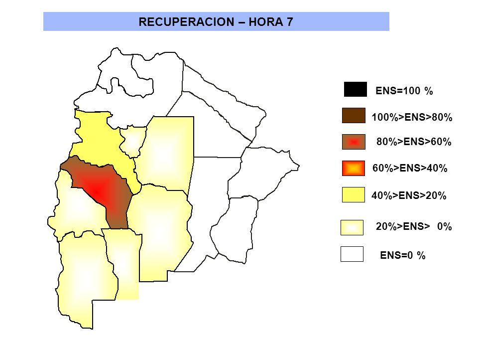 RECUPERACION – HORA 7 ENS=100 % 100%>ENS>80% ENS=0 % 20%>ENS> 0% 40%>ENS>20% 60%>ENS>40% 80%>ENS>60%