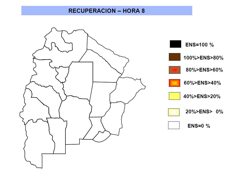 RECUPERACION – HORA 8 ENS=100 % 100%>ENS>80% ENS=0 % 20%>ENS> 0% 40%>ENS>20% 60%>ENS>40% 80%>ENS>60%