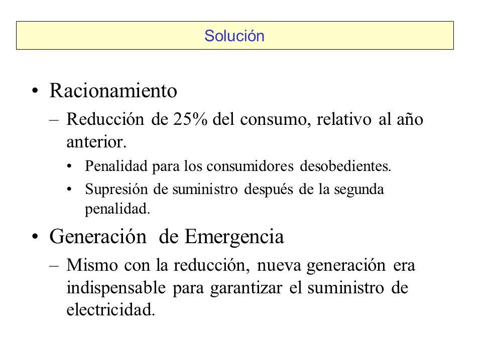 Racionamiento –Reducción de 25% del consumo, relativo al año anterior.