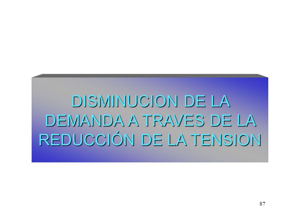 87 DISMINUCION DE LA DEMANDA A TRAVES DE LA REDUCCIÓN DE LA TENSION