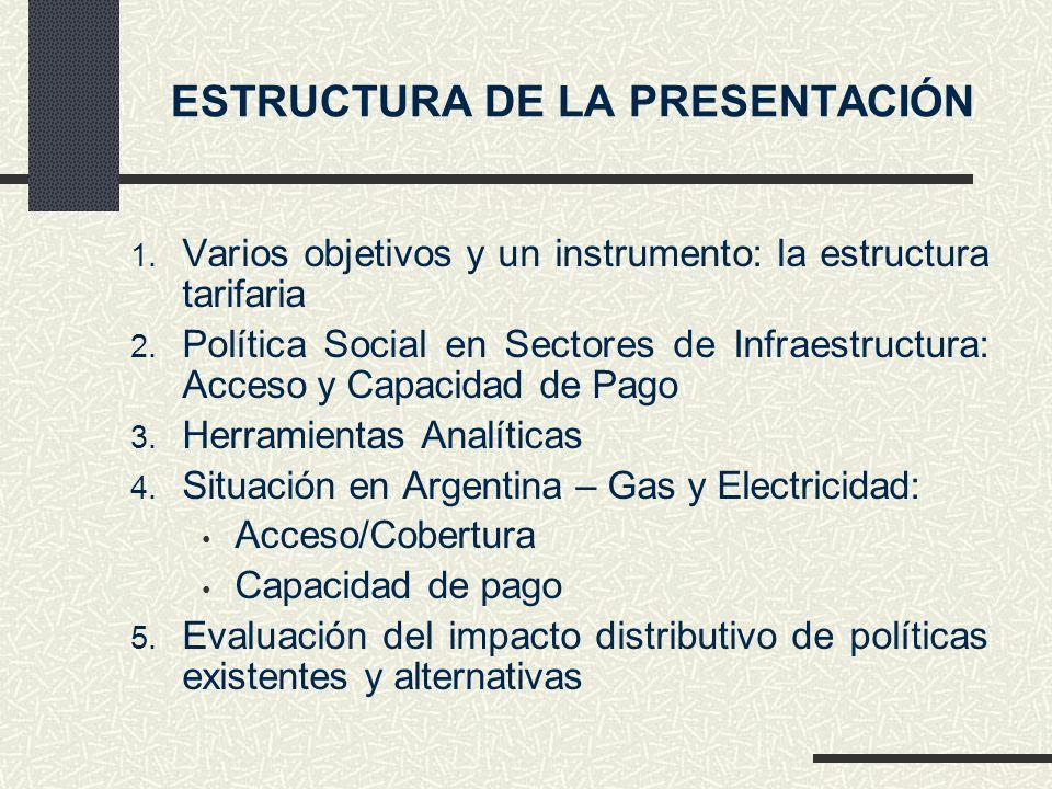 ESTRUCTURA DE LA PRESENTACIÓN 1. Varios objetivos y un instrumento: la estructura tarifaria 2. Política Social en Sectores de Infraestructura: Acceso