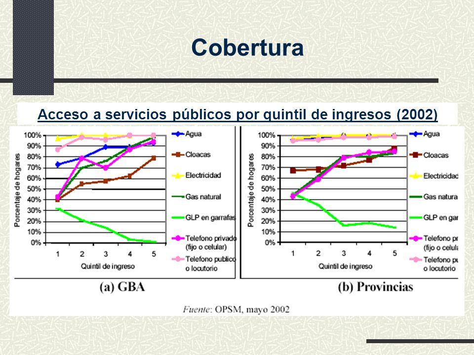 Acceso a servicios públicos por quintil de ingresos (2002) Cobertura