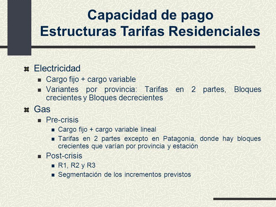 Capacidad de pago Estructuras Tarifas Residenciales Electricidad Cargo fijo + cargo variable Variantes por provincia: Tarifas en 2 partes, Bloques cre