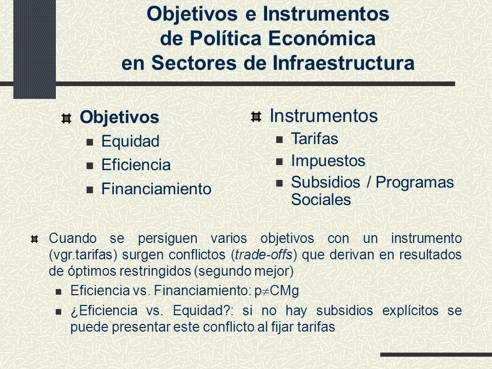 Objetivos e Instrumentos de Política Económica en Sectores de Infraestructura Objetivos Equidad Eficiencia Financiamiento Instrumentos Tarifas Impuest