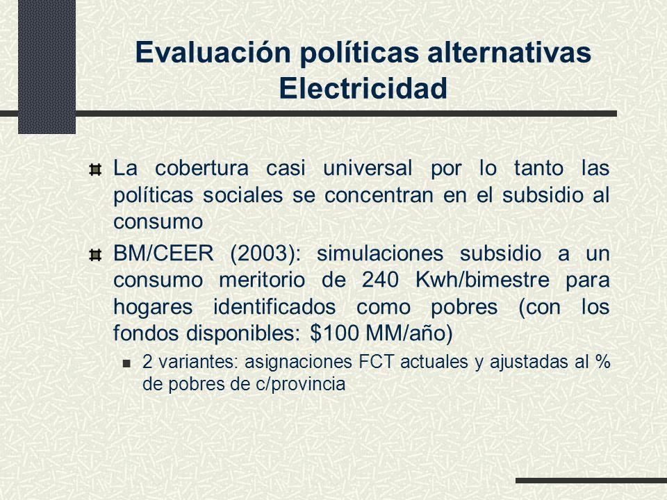 Evaluación políticas alternativas Electricidad La cobertura casi universal por lo tanto las políticas sociales se concentran en el subsidio al consumo