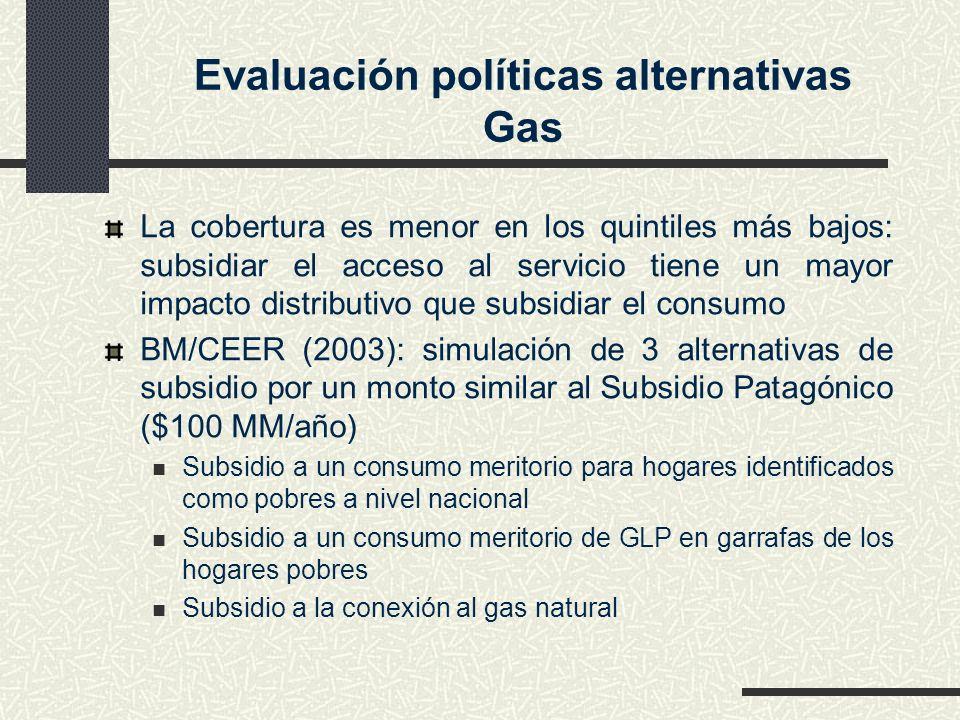 Evaluación políticas alternativas Gas La cobertura es menor en los quintiles más bajos: subsidiar el acceso al servicio tiene un mayor impacto distrib