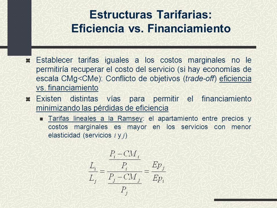 Estructuras Tarifarias: Eficiencia vs. Financiamiento Establecer tarifas iguales a los costos marginales no le permitiría recuperar el costo del servi