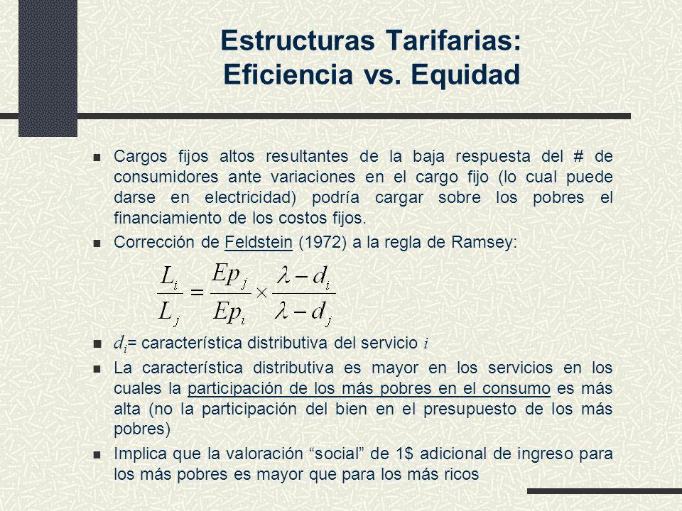 Estructuras Tarifarias: Eficiencia vs. Equidad Cargos fijos altos resultantes de la baja respuesta del # de consumidores ante variaciones en el cargo