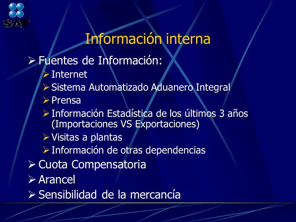 Información interna Fuentes de Información: Internet Sistema Automatizado Aduanero Integral Prensa Información Estadística de los últimos 3 años (Impo