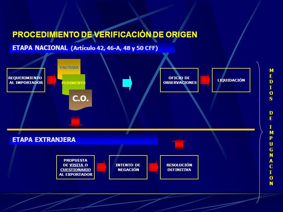 PROCEDIMIENTO DE VERIFICACIÓN DE ORIGEN FACTURA PEDIMENTO C.O. ETAPA NACIONAL (Artículo 42, 46-A, 48 y 50 CFF) ETAPA EXTRANJERA REQUERIMIENTO AL IMPOR