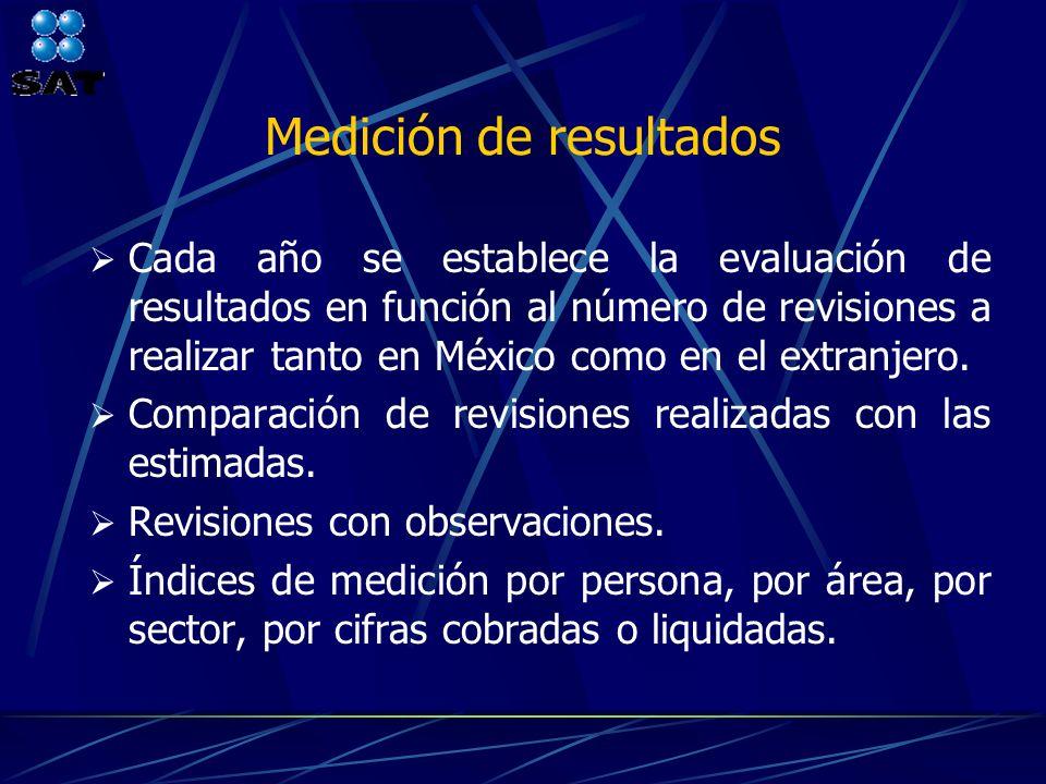 Medición de resultados Cada año se establece la evaluación de resultados en función al número de revisiones a realizar tanto en México como en el extr