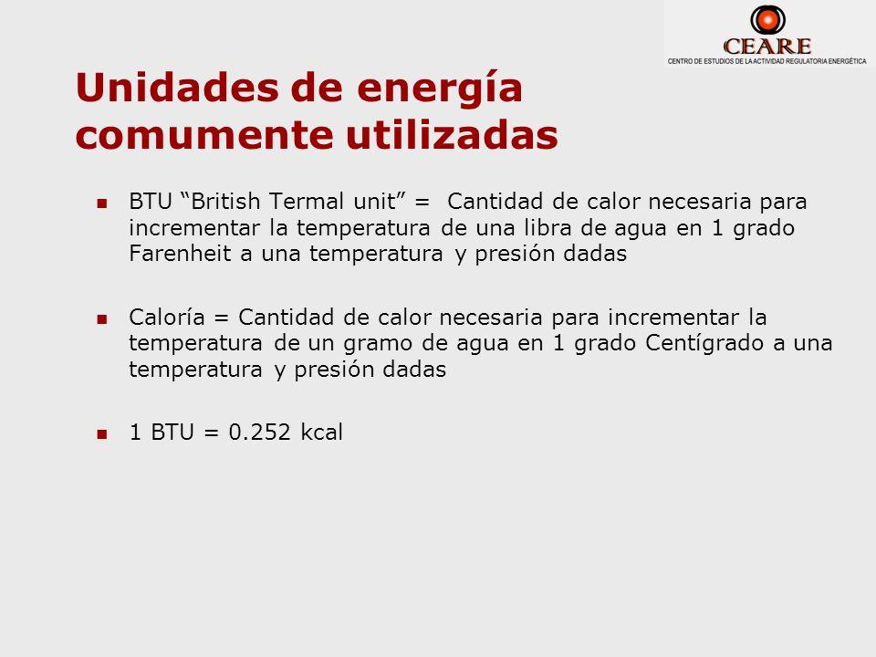 Unidades de energía comumente utilizadas BTU British Termal unit = Cantidad de calor necesaria para incrementar la temperatura de una libra de agua en