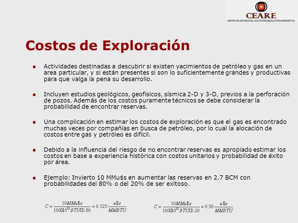 Costos de Exploración Actividades destinadas a descubrir si existen yacimientos de petróleo y gas en un area particular, y si están presentes si son l