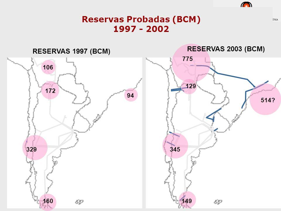 160 329 172 106 Reservas Probadas (BCM) 1997 - 2002 149 345 775 RESERVAS 1997 (BCM) 94 129 514? RESERVAS 2003 (BCM)