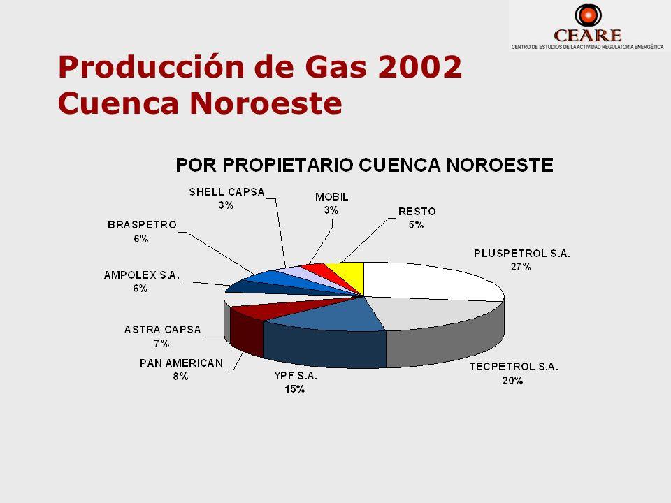 Producción de Gas 2002 Cuenca Noroeste