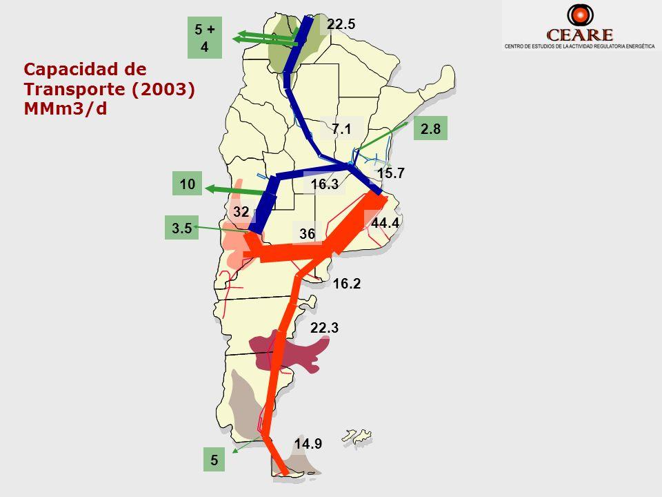 44.4 22.5 7.1 14.9 22.3 16.2 36 16.3 Capacidad de Transporte (2003) MMm3/d 15.7 5 3.5 10 5 + 4 2.8 32