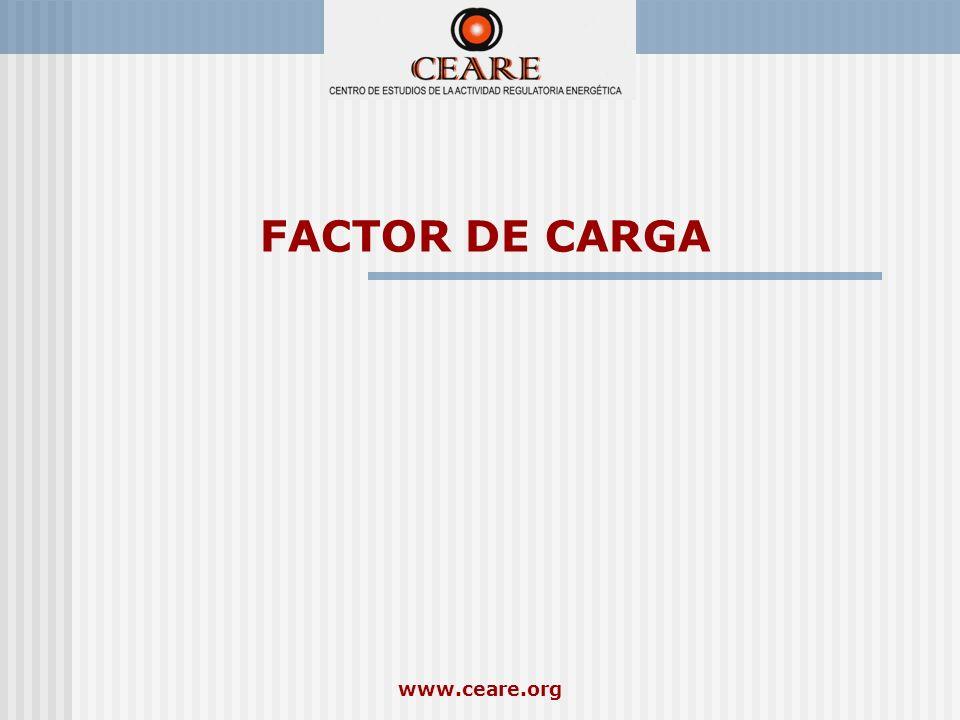 www.ceare.org FACTOR DE CARGA