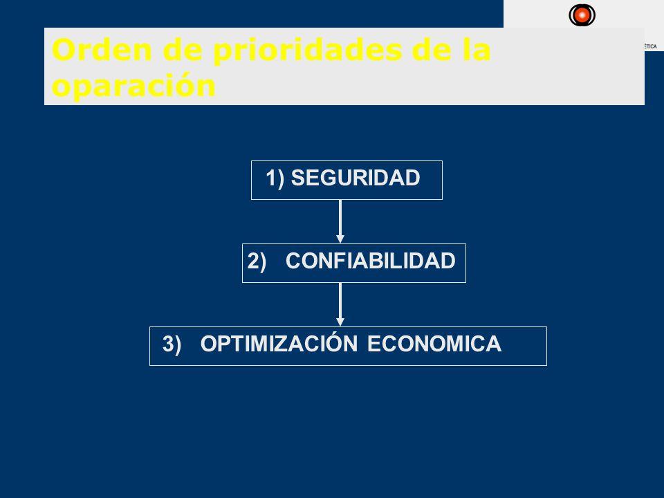 Orden de prioridades de la oparación 1) SEGURIDAD 2) CONFIABILIDAD 3) OPTIMIZACIÓN ECONOMICA