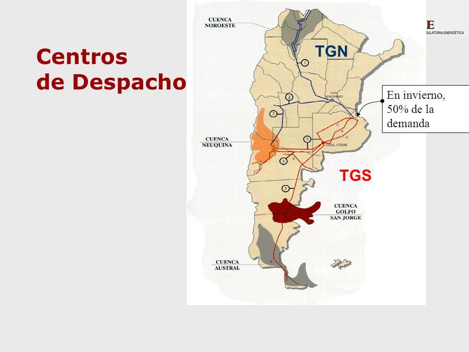Centros de Despacho TGN TGS En invierno, 50% de la demanda