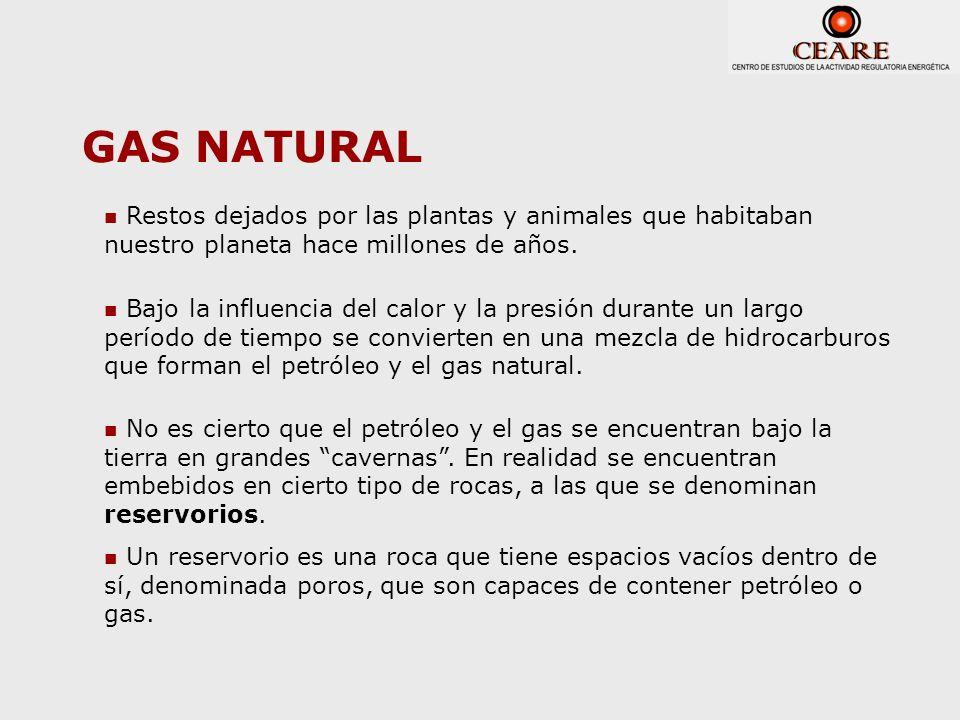 Ciclo de Nominaciones - Autorizaciones DAY (-1) OPERATIVE DAY NOMINATION REPROGRAMMING 15h17h23h 1), 2), 3) 4) Assignation of Trans.