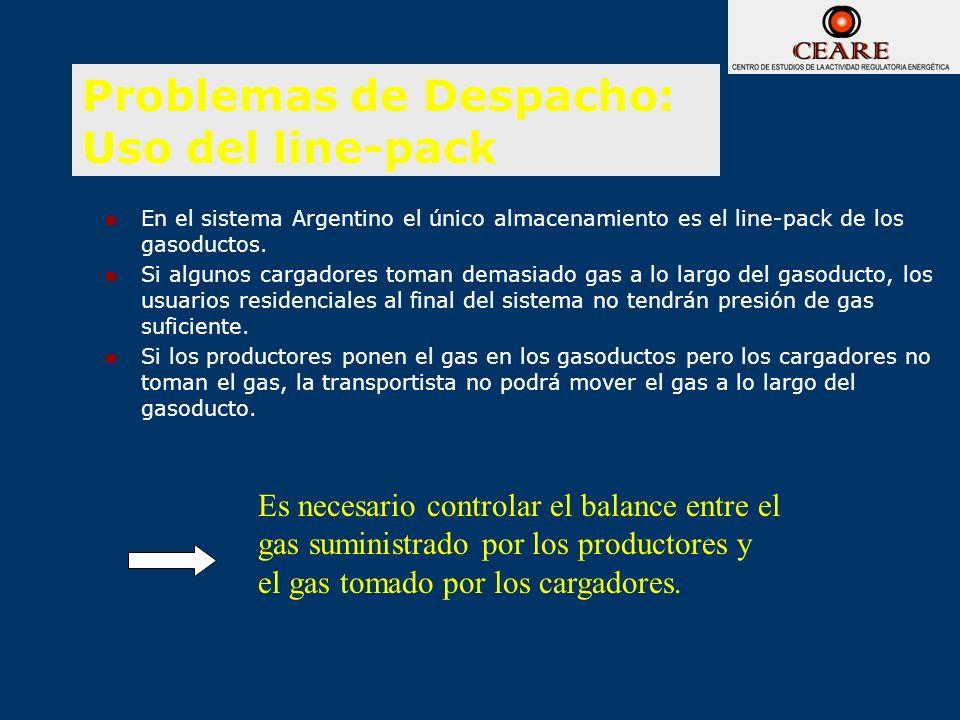 Problemas de Despacho: Uso del line-pack En el sistema Argentino el único almacenamiento es el line-pack de los gasoductos. Si algunos cargadores toma