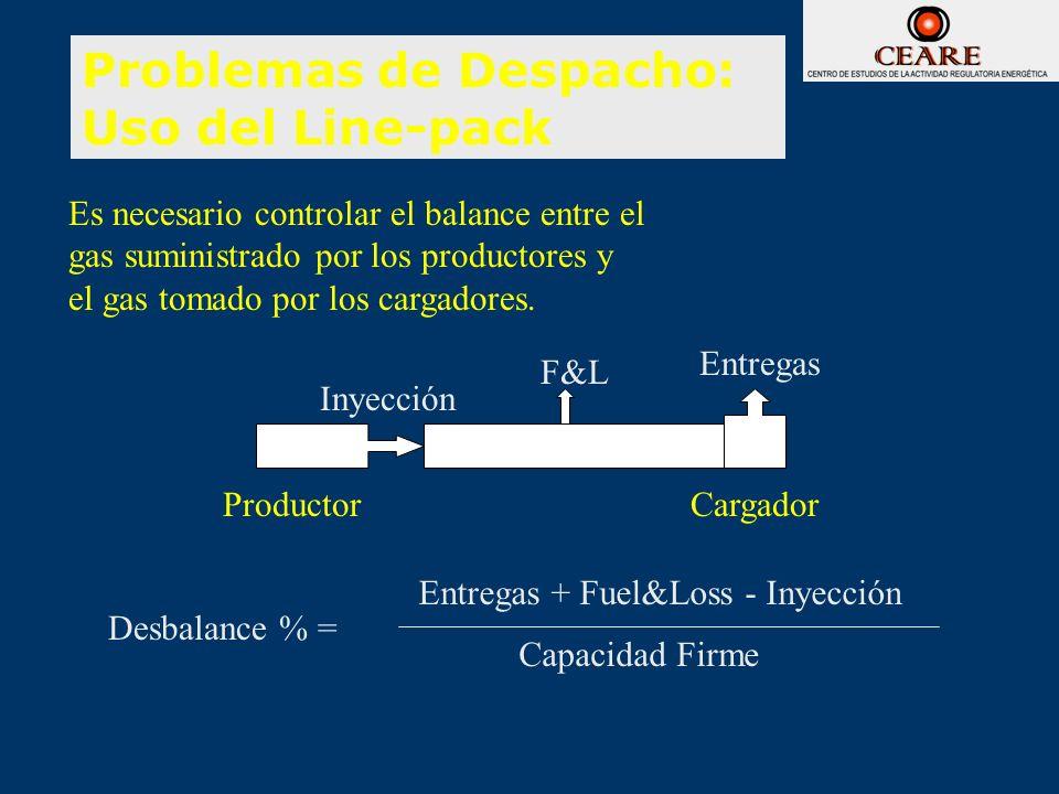 Problemas de Despacho: Uso del Line-pack Es necesario controlar el balance entre el gas suministrado por los productores y el gas tomado por los carga
