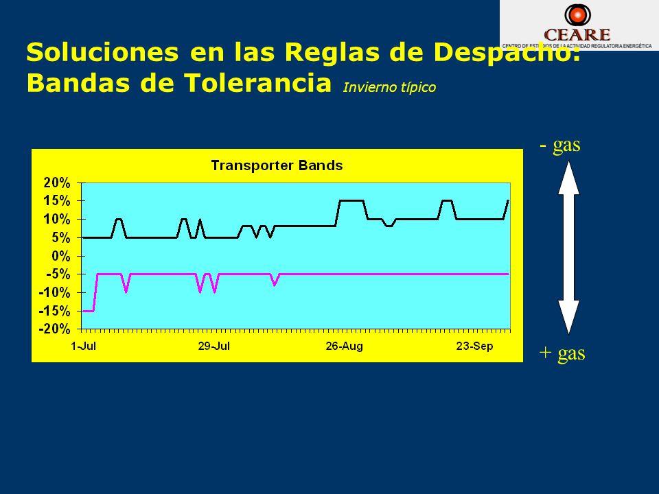 Soluciones en las Reglas de Despacho: Bandas de Tolerancia Invierno típico - gas + gas