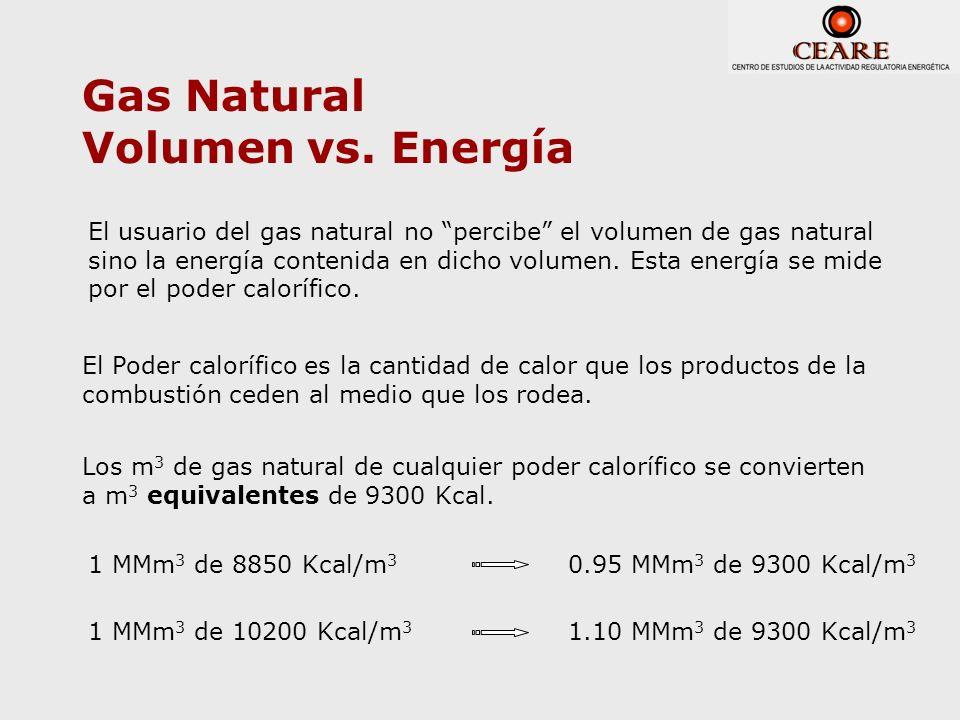 Gas Natural Volumen vs. Energía El usuario del gas natural no percibe el volumen de gas natural sino la energía contenida en dicho volumen. Esta energ