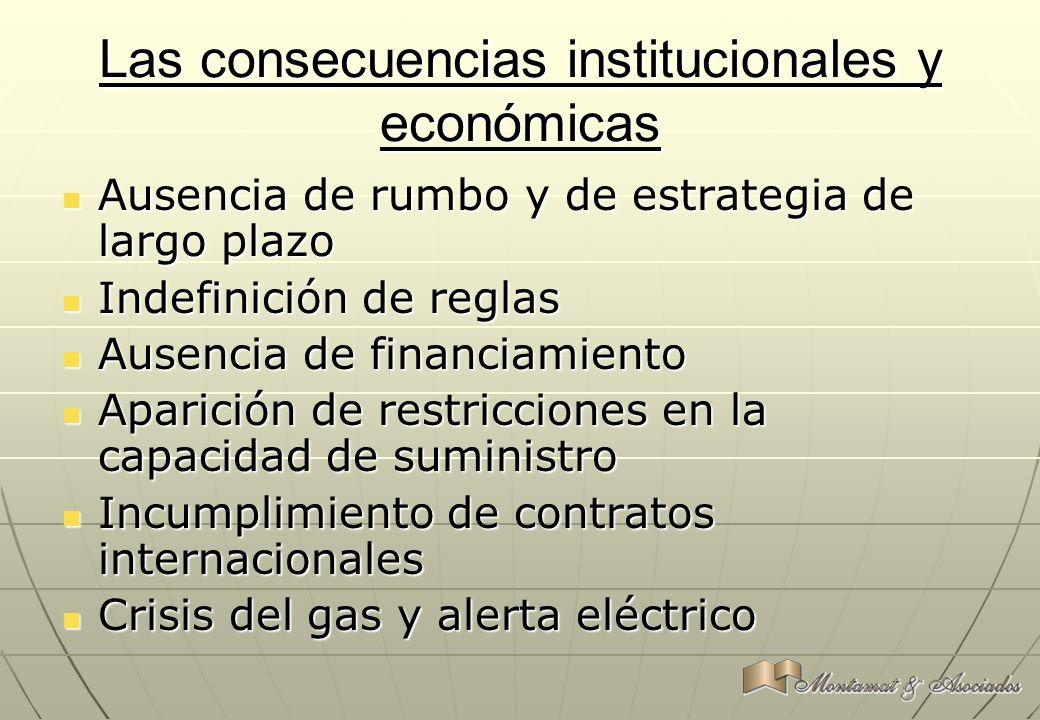 Las consecuencias institucionales y económicas Ausencia de rumbo y de estrategia de largo plazo Ausencia de rumbo y de estrategia de largo plazo Indef
