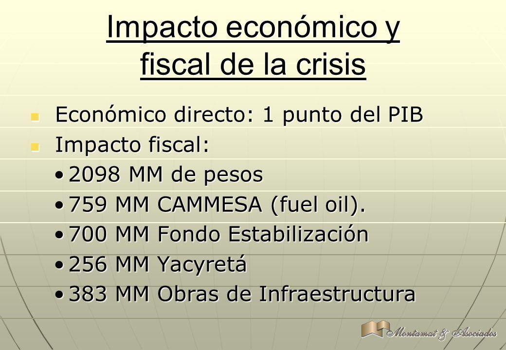 Impacto económico y fiscal de la crisis Económico directo: 1 punto del PIB Económico directo: 1 punto del PIB Impacto fiscal: Impacto fiscal: 2098 MM de pesos2098 MM de pesos 759 MM CAMMESA (fuel oil).759 MM CAMMESA (fuel oil).
