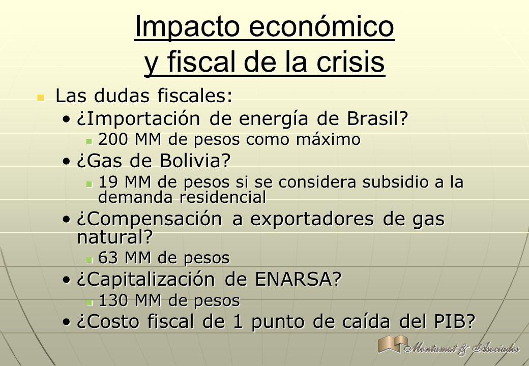 Impacto económico y fiscal de la crisis Las dudas fiscales: Las dudas fiscales: ¿Importación de energía de Brasil ¿Importación de energía de Brasil.