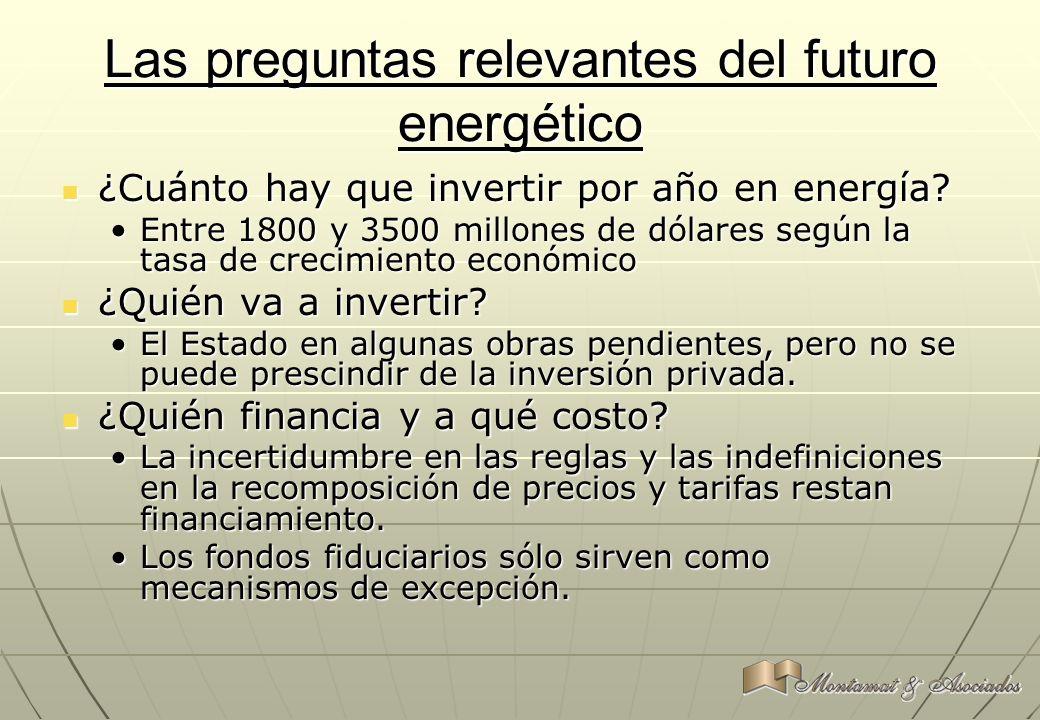 Las preguntas relevantes del futuro energético ¿Cuánto hay que invertir por año en energía? ¿Cuánto hay que invertir por año en energía? Entre 1800 y