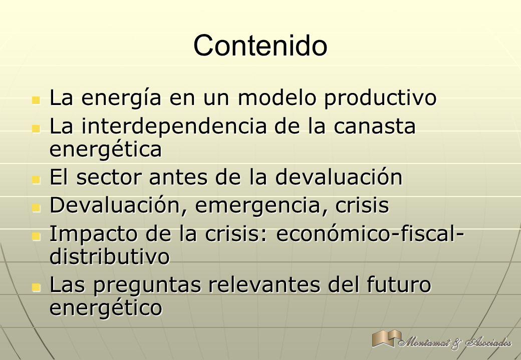 Contenido La energía en un modelo productivo La energía en un modelo productivo La interdependencia de la canasta energética La interdependencia de la